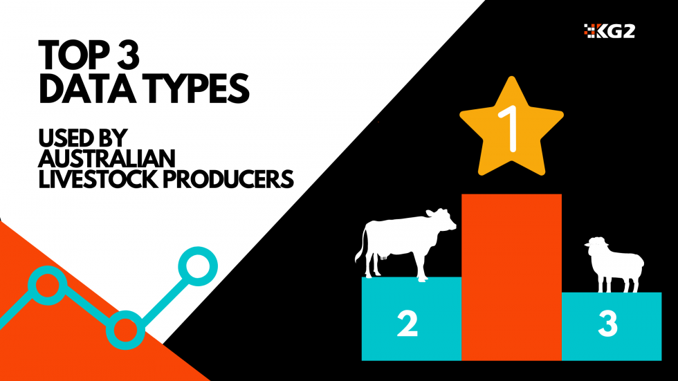 Top 3 data types collected by Australian livestock producers